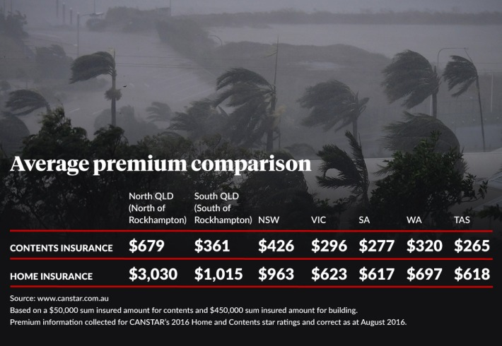 0331-insurance-rates-debbie-Average-Premium-Comparison-1.jpg